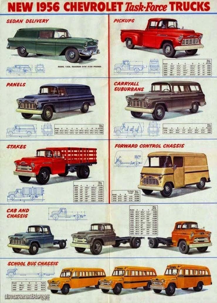 1956 Truck History