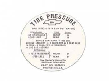 Jim Osborn Reproductions - Glove Box Tire Pressure Decal - Image 1