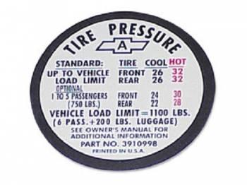 Jim Osborn Reproductions - Tire Pressure Decal - Image 1