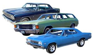 New Products - 1964-72 Chevelle/Malibu
